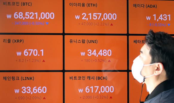 epa09105777 A man walks past an electronic board of a cryptocurrency exchange showing the price of bitcoin at 68,521,000 won (60,440.15 US dollars) during a trading session in Seoul, South Korea, 30 March 2021.  EPA/YONHAP SOUTH KOREA OUT